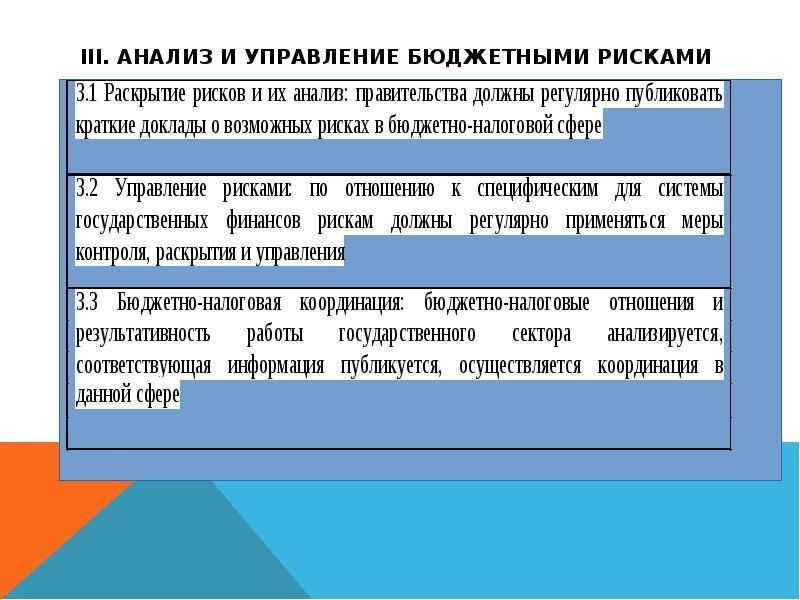 III. Анализ и управление бюджетными рисками