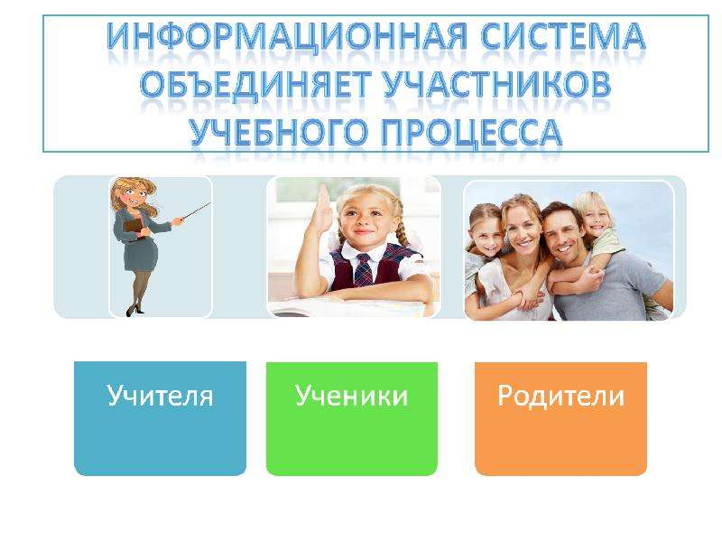 Создание турникетной системы для безопасности детей в школе, слайд 3