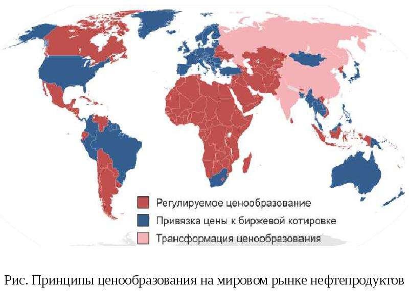 Рис. Принципы ценообразования на мировом рынке нефтепродуктов