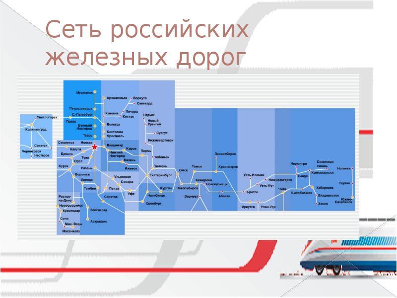 Сеть российских железных дорог