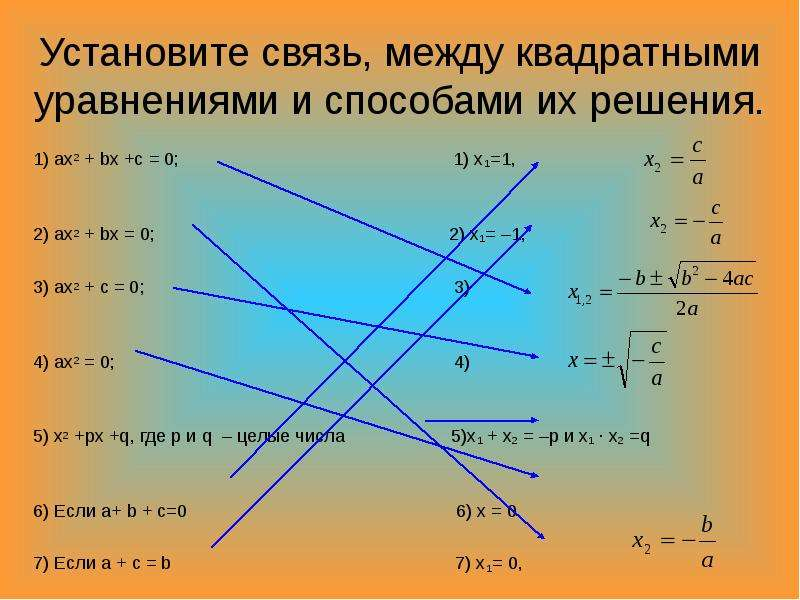 Установите связь, между квадратными уравнениями и способами их решения. 1) ax2 + bx +c = 0; 1) x1=1,