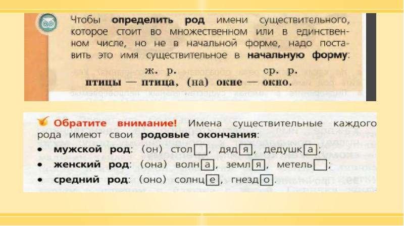 Методика изучения морфологии в курсе русского языка в начальной школе, слайд 27