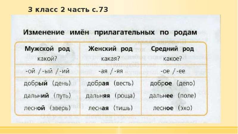 3 класс 2 часть с. 73