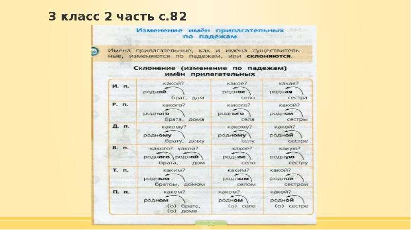 3 класс 2 часть с. 82