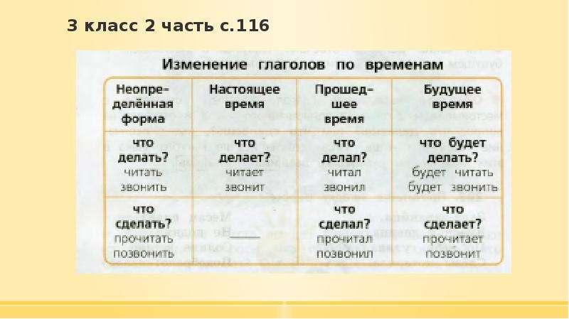 3 класс 2 часть с. 116