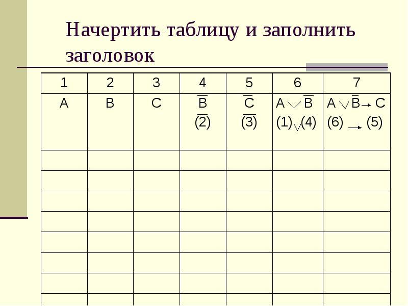 Начертить таблицу и заполнить заголовок