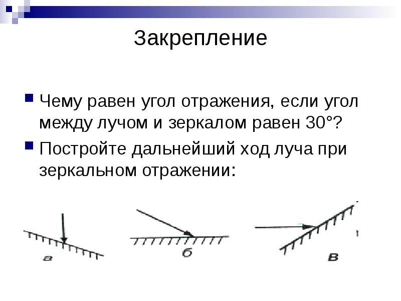 Закрепление Чему равен угол отражения, если угол между лучом и зеркалом равен 30°? Постройте дальней