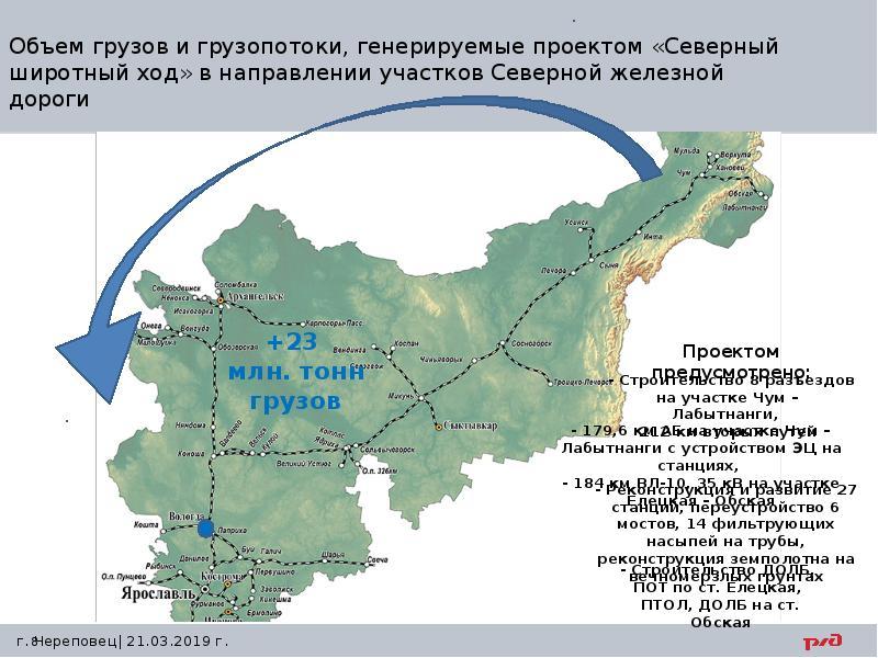 Объем грузов и грузопотоки, генерируемые проектом «Северный широтный ход» в направлении участков Сев