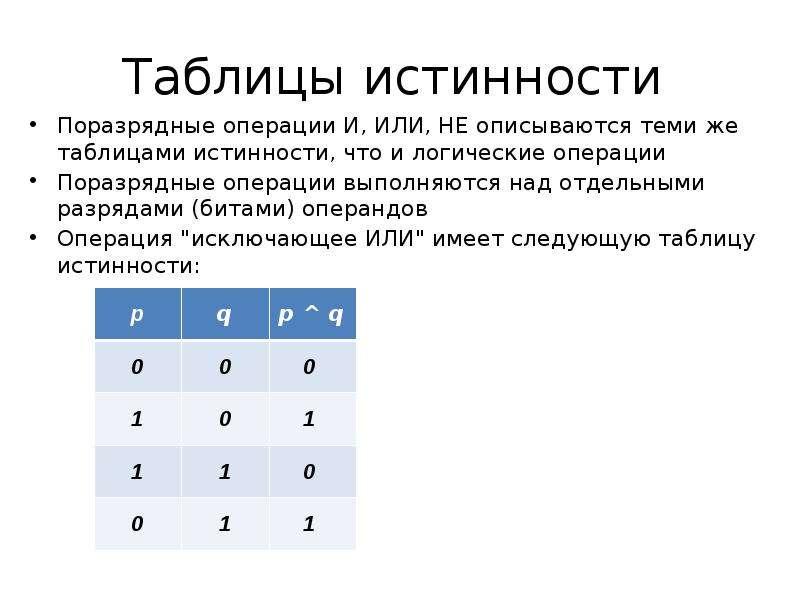 Таблицы истинности Поразрядные операции И, ИЛИ, НЕ описываются теми же таблицами истинности, что и л