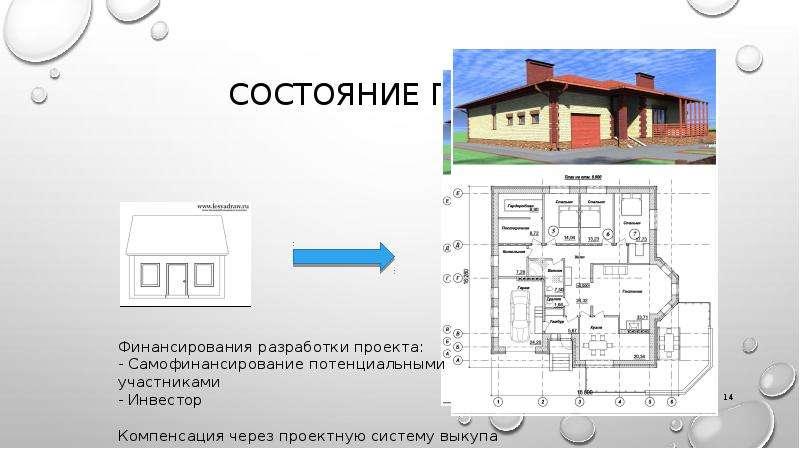 Состояние проекта