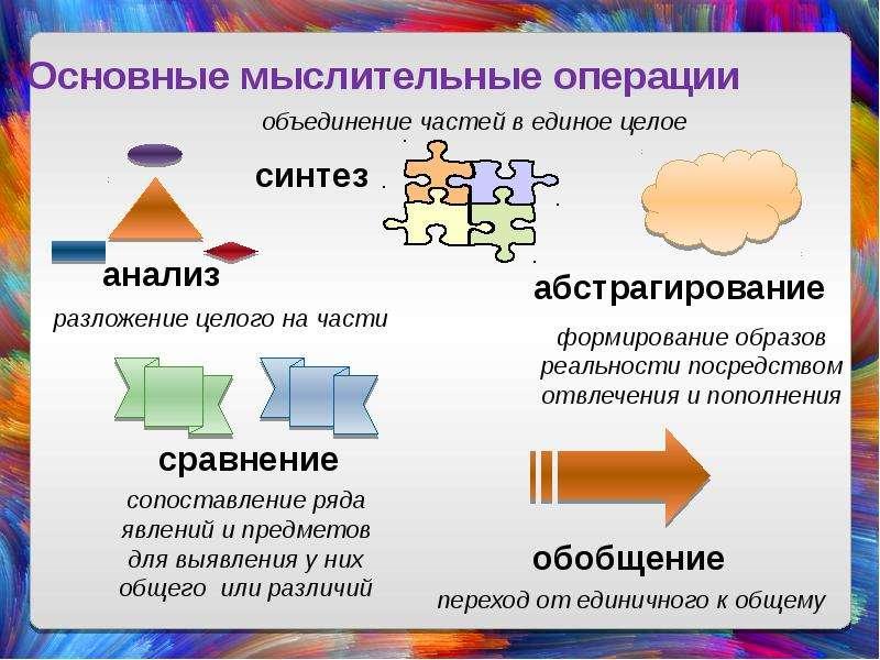 Познание как деятельность. Истина и ее критерии, слайд 18