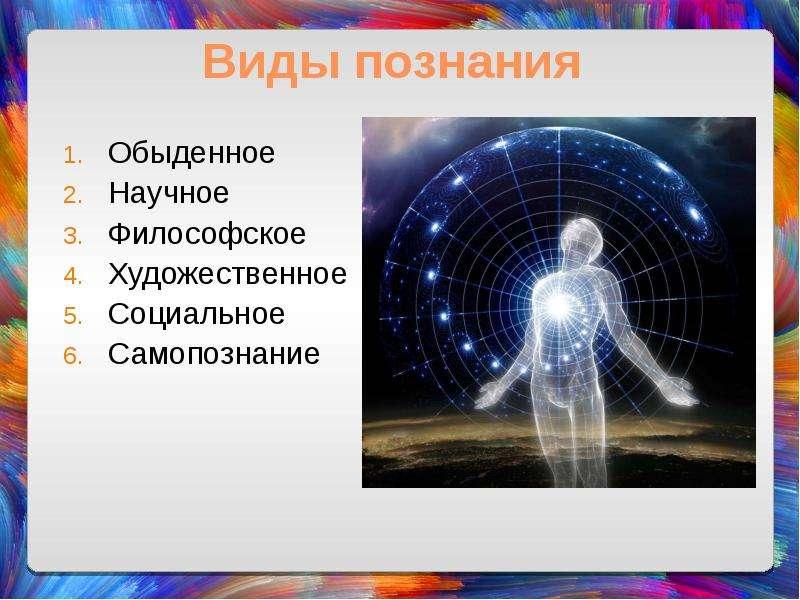 Виды познания Обыденное Научное Философское Художественное Социальное Самопознание