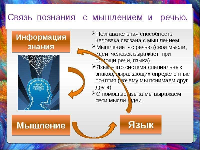 Познание как деятельность. Истина и ее критерии, слайд 9