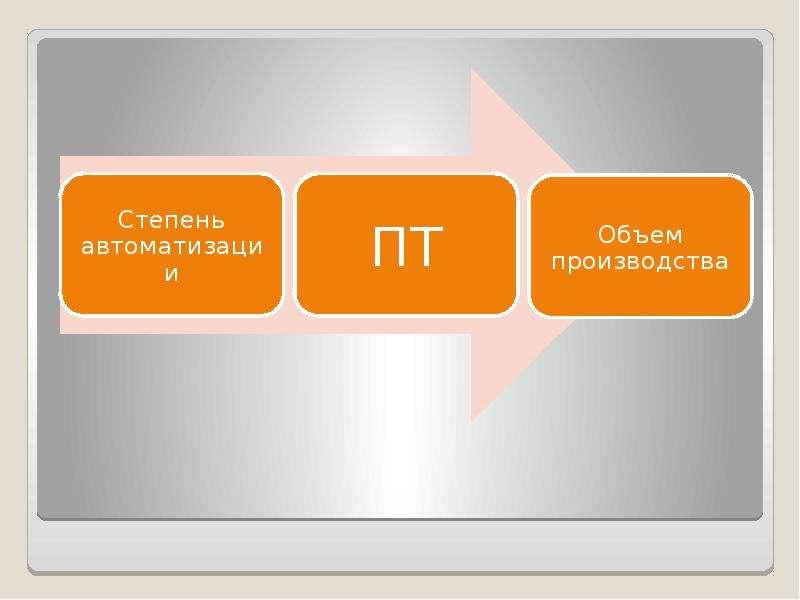 Значение, задачи и методический инструментарий экономического анализа, слайд 21