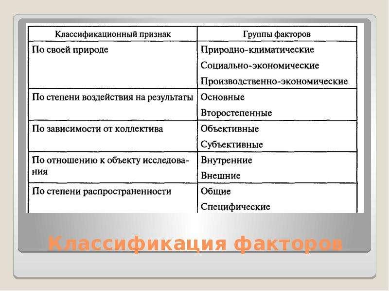 Классификация факторов