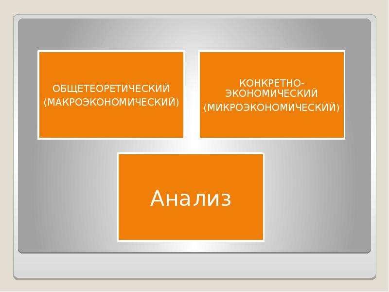 Значение, задачи и методический инструментарий экономического анализа, слайд 4