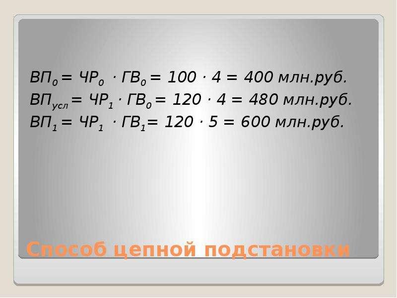 Способ цепной подстановки ВП0 = ЧР0 · ГВ0 = 100 · 4 = 400 млн. руб. ВПусл = ЧP1 · ГВ0 = 120 · 4 = 48