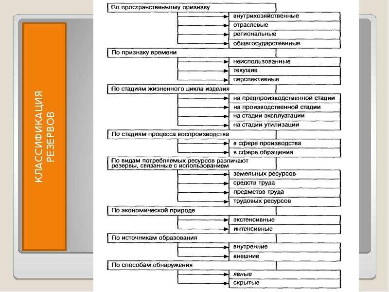 Значение, задачи и методический инструментарий экономического анализа, слайд 56