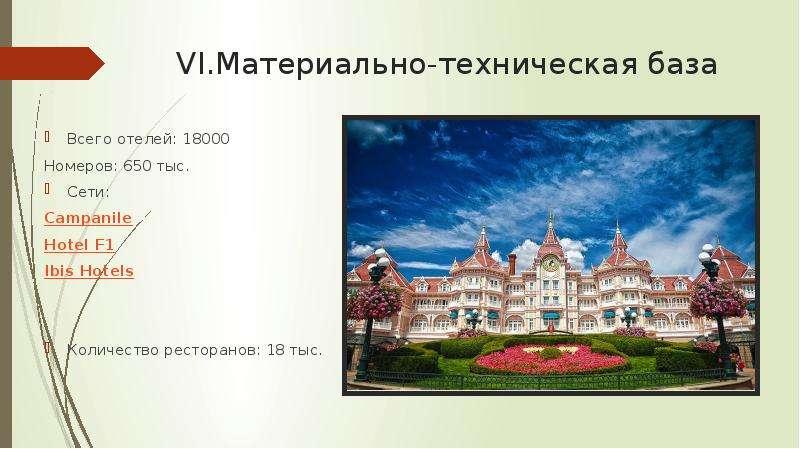 VI. Материально-техническая база Всего отелей: 18000 Номеров: 650 тыс. Сети: Campanile Hotel F1 Ibis